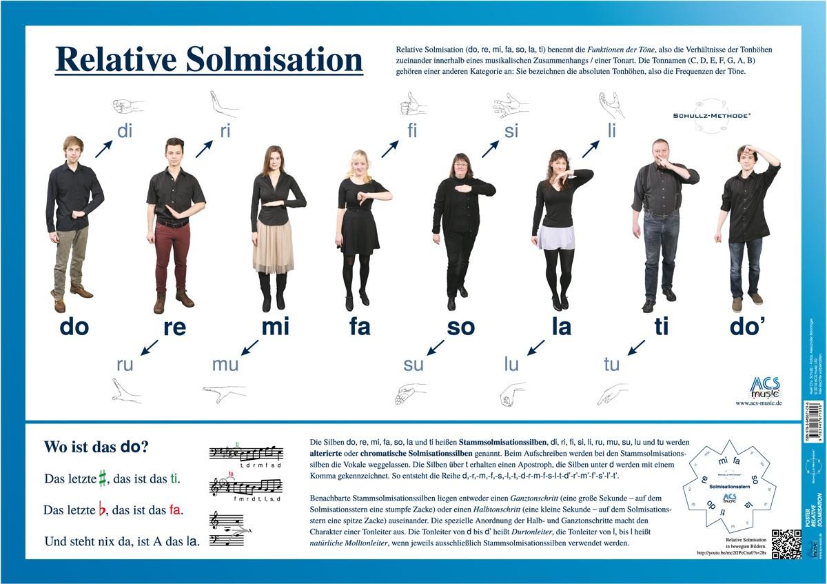 """Poster """"Relative Solmisation"""""""