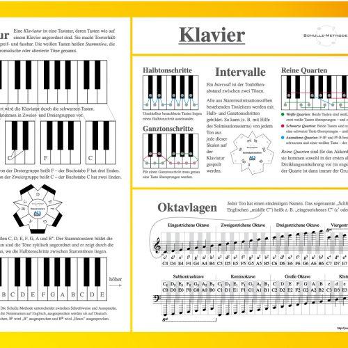 "Poster ""Klavier"""